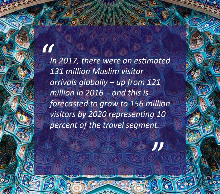 Muslim Travel